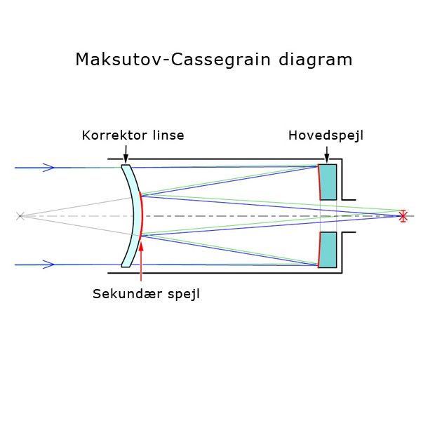 Bresser Messier MC-127 teleskop (OTA)