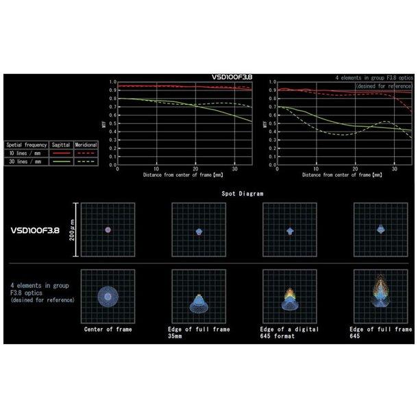 Vixen VSD100 f/3.8 ED APO OTA teleskop