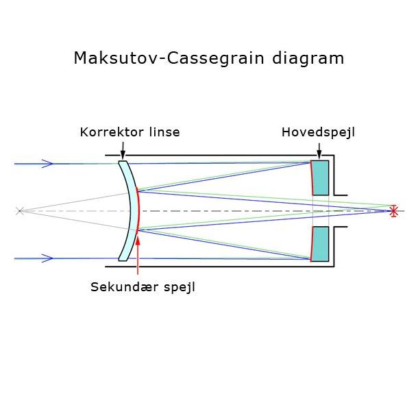 Bresser Messier MC-127 EXOS1 teleskop