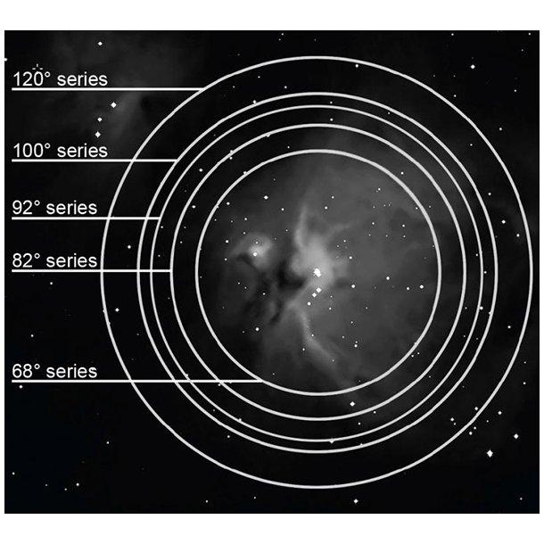 Explore Scientific 92 grader okular (WP)