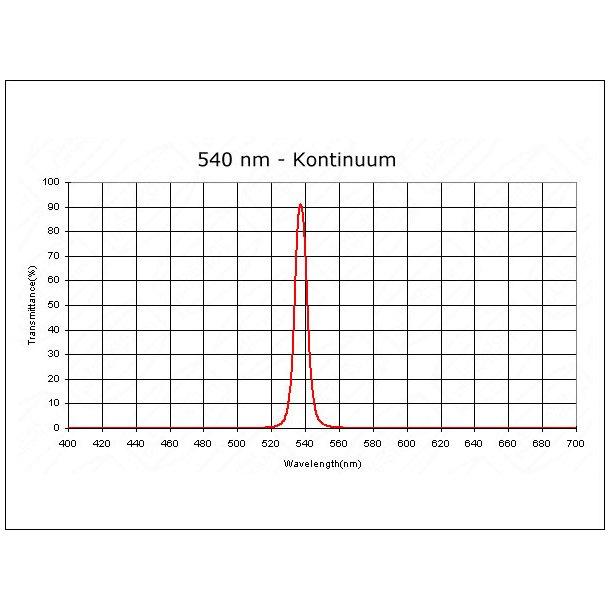 Baader Solar Continuum filter